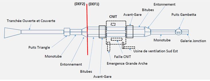 cut and cover - tranchée couverte - paroi moulée - tunnel